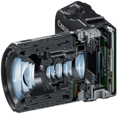 Cutaway view of the EOS M with EF-M 18mm-55mm f/3.5-5.6 IS STM lens
